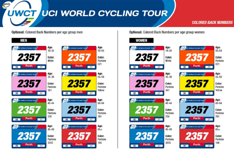 uci-gfws-category-numbers-1